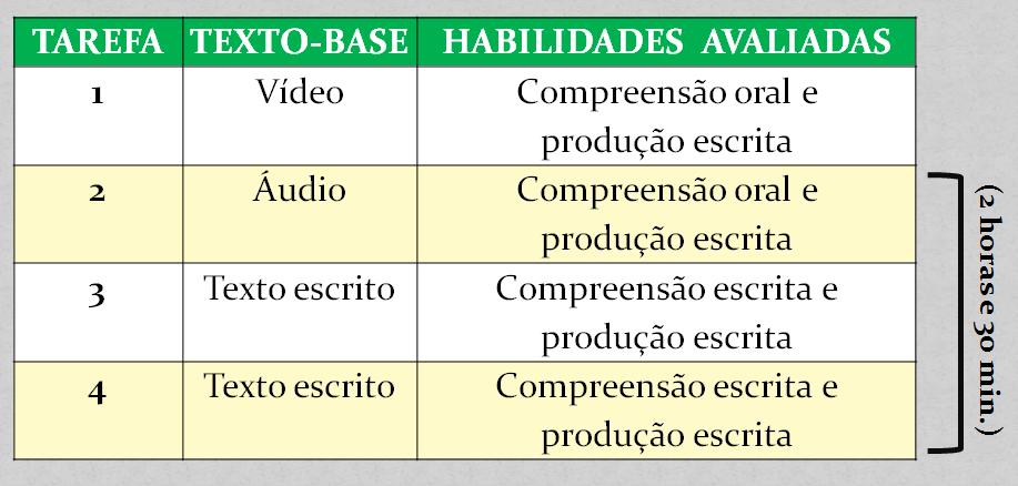tabela-tarefas